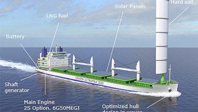 Photo of Oshima debuts revolutionary bulker design
