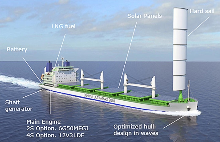 Oshima debuts revolutionary bulker design