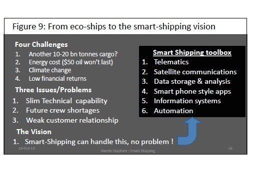 Stopford Smart 2