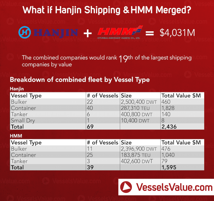 What if Hanjin & HMM Combined - PROOF 05 copy