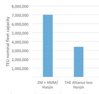 HMM Hanjin