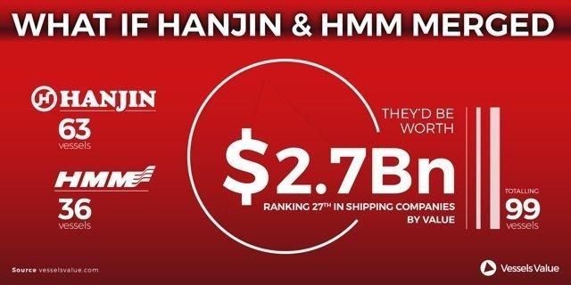 What if hanjin hmm merged-03