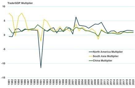 MSI Chart 2